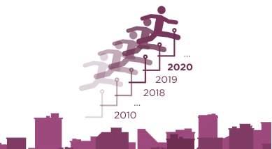 Ausblick Immobilienmarkt Deutschland 2020